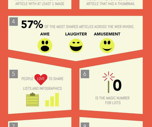 Top Social Media Informer Marketing Social Media Content for Week of