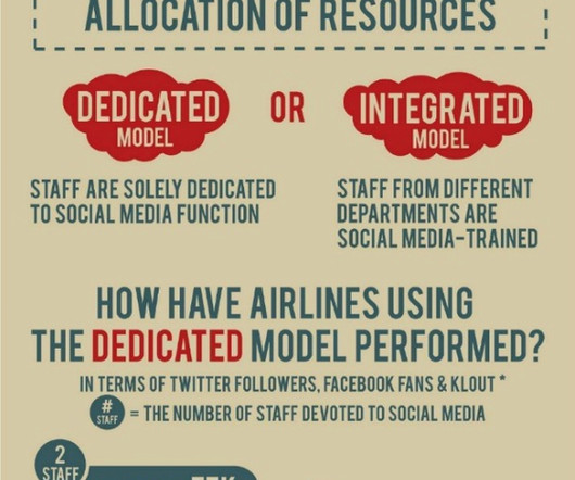 market systems in allocating societal resources