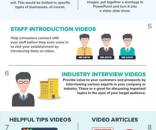 Top Social Media Informer Social Media Marketing Content for